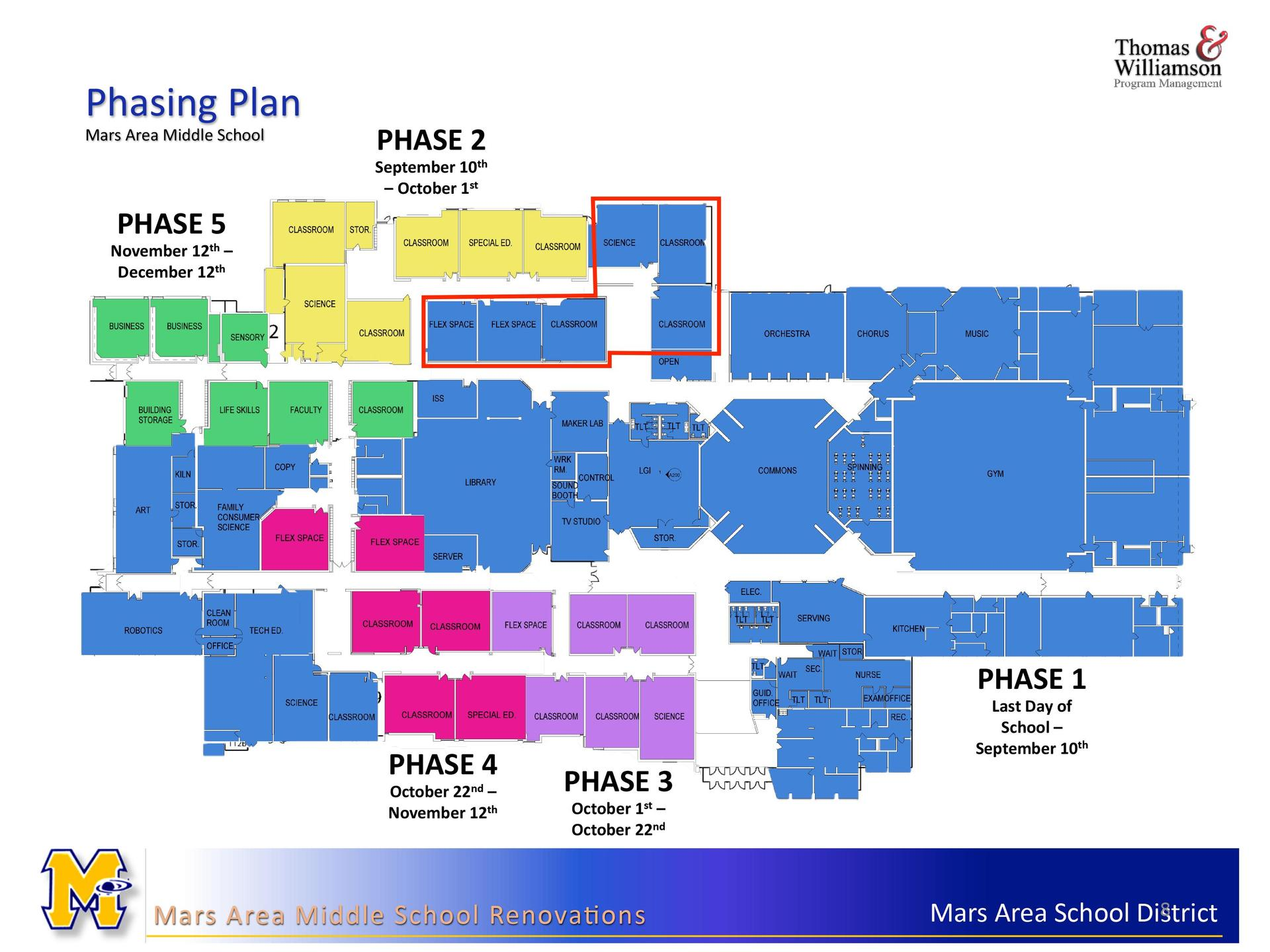 Mars Area Middle School Renovation Project Phasing Plan