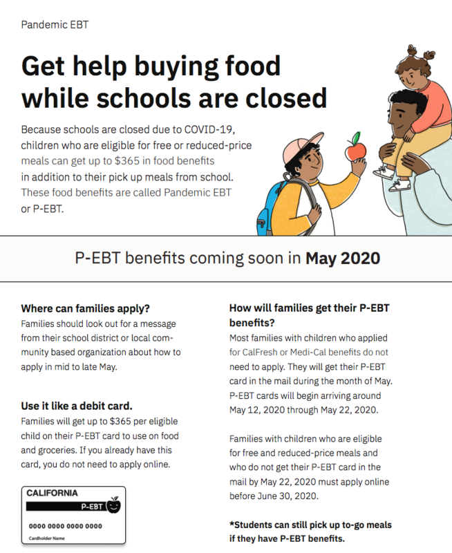 Pandemic EBT Card- Coming Soon Featured Photo