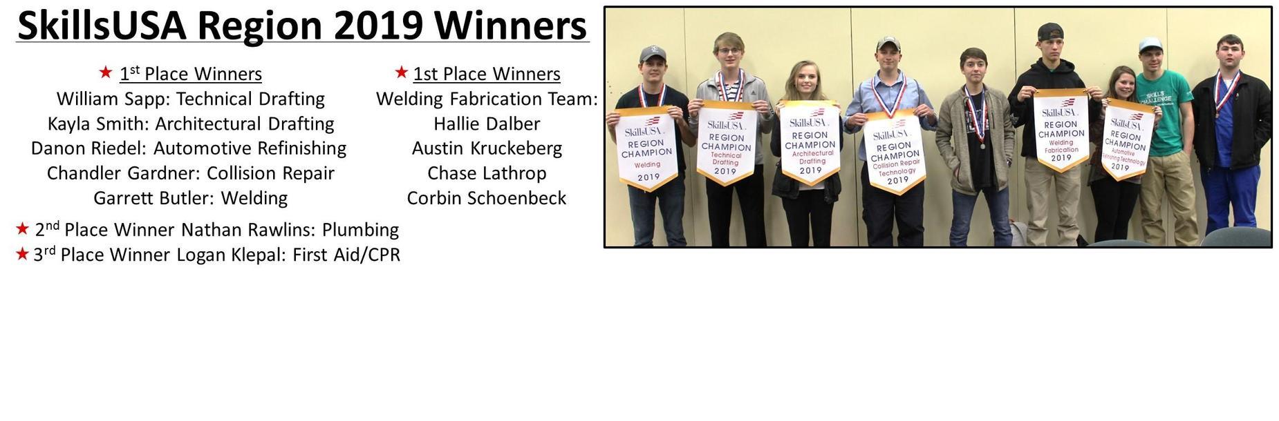 skills winners