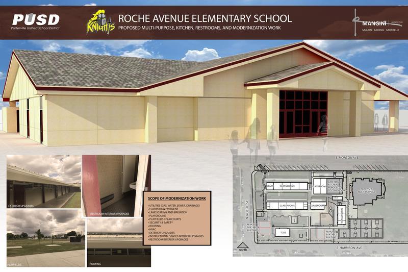 Roche Avenue Modernization Project