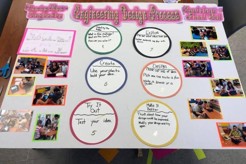 Engineering process information board