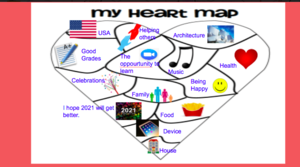 Heart map with icons