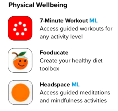 Physical Wellbeing Apps