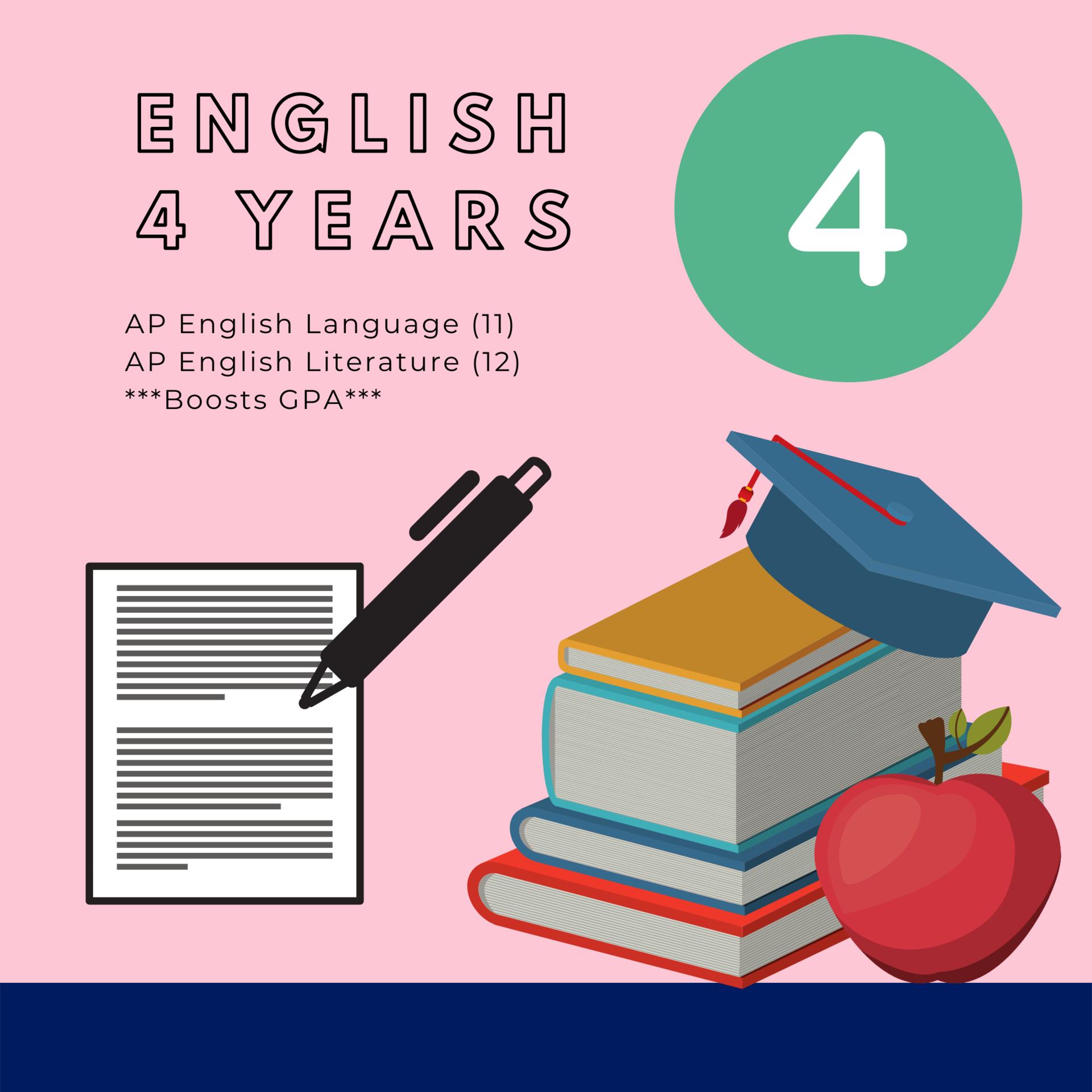 English - 4 Years