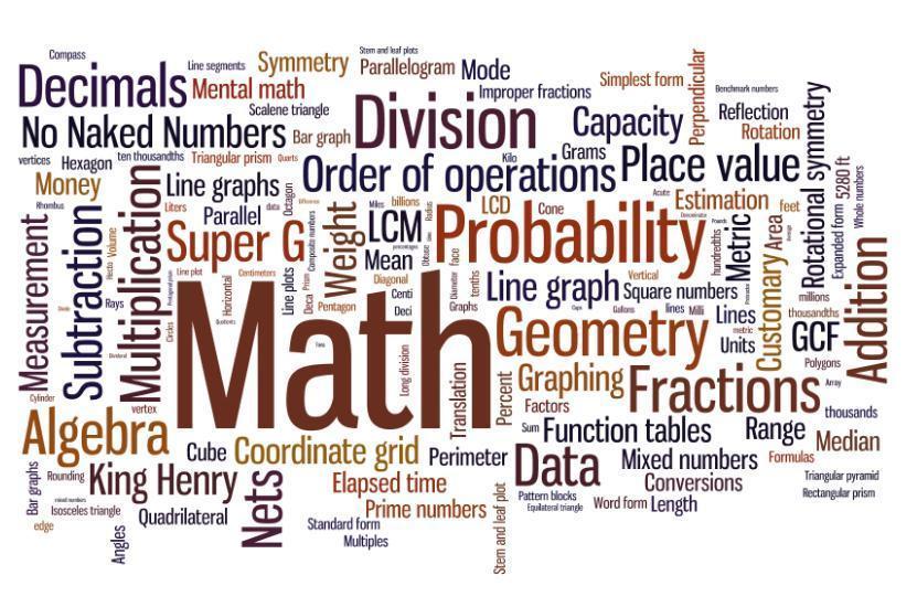 Math wordle