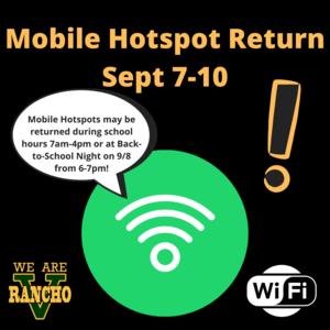Mobile Hotspot Return.png