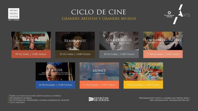 Ciclo de Cine Grandes artistas y grandes museos Featured Photo