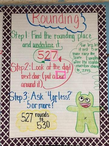 These are the steps we are using in class to help with rounding. :)