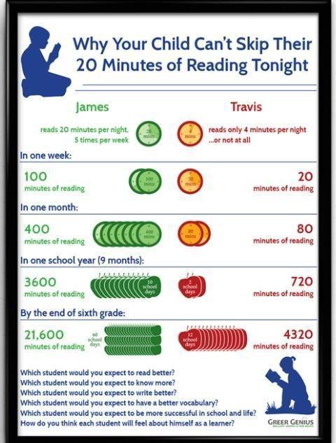 readingfor20.jpg