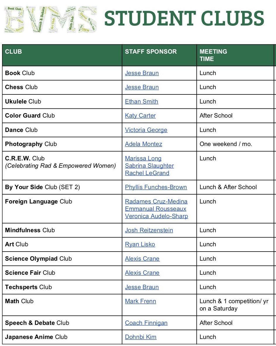 Student Club List