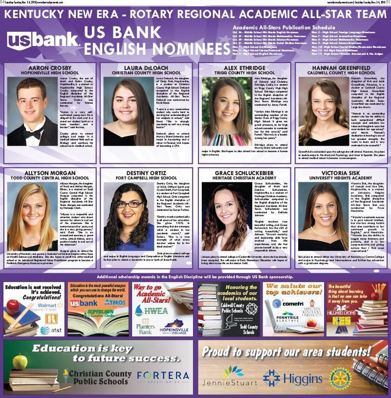 Todd County Students Recognized as Kentucky New Era Academic All Stars Featured Photo