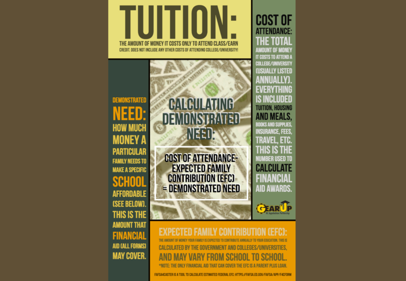 Gear Up Tuition