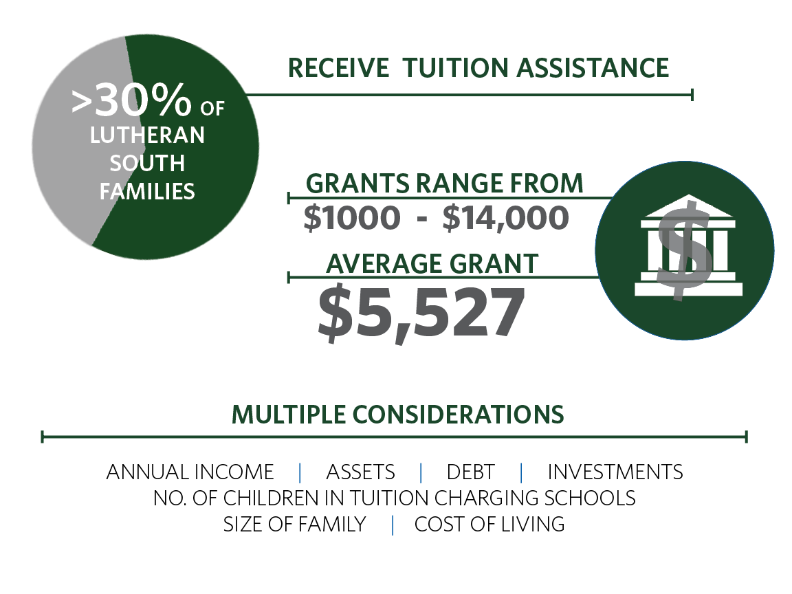 tuition assistance infographic