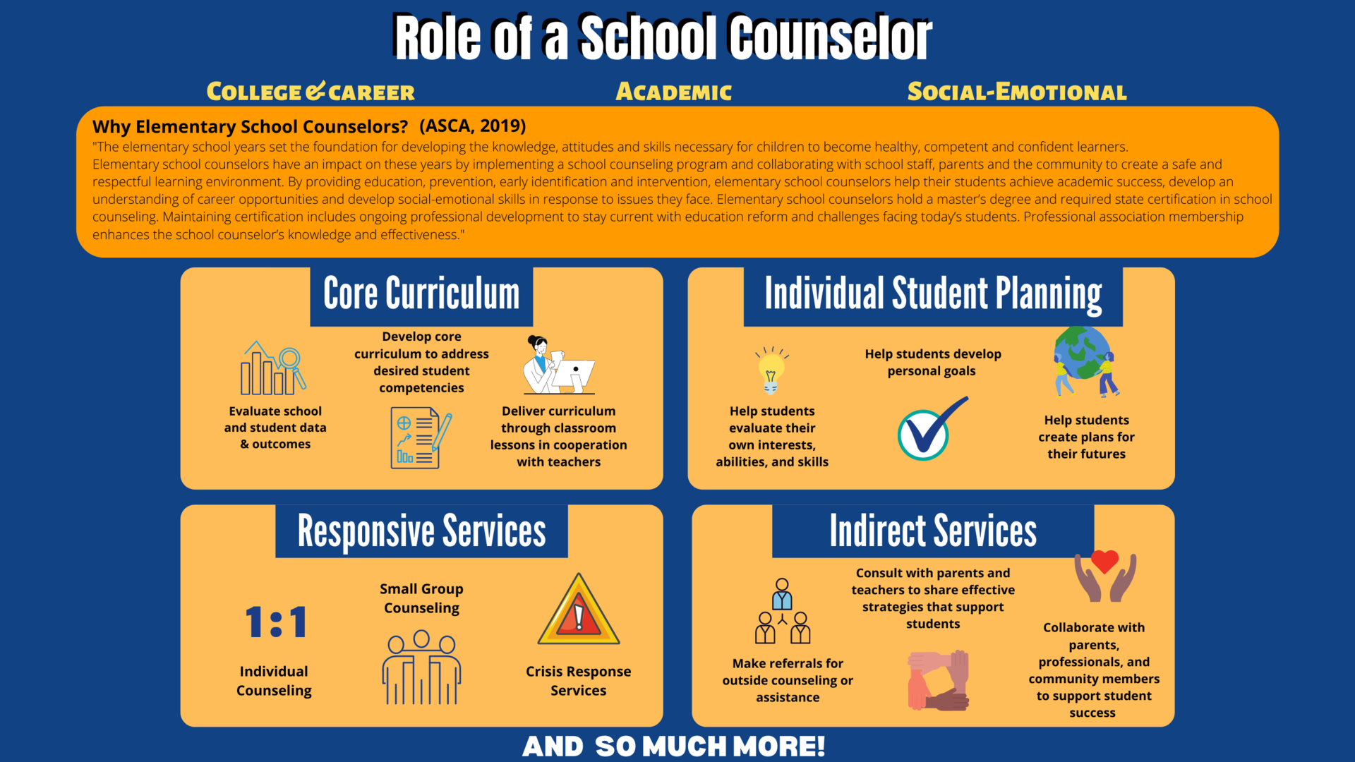 Role of a School Counselor