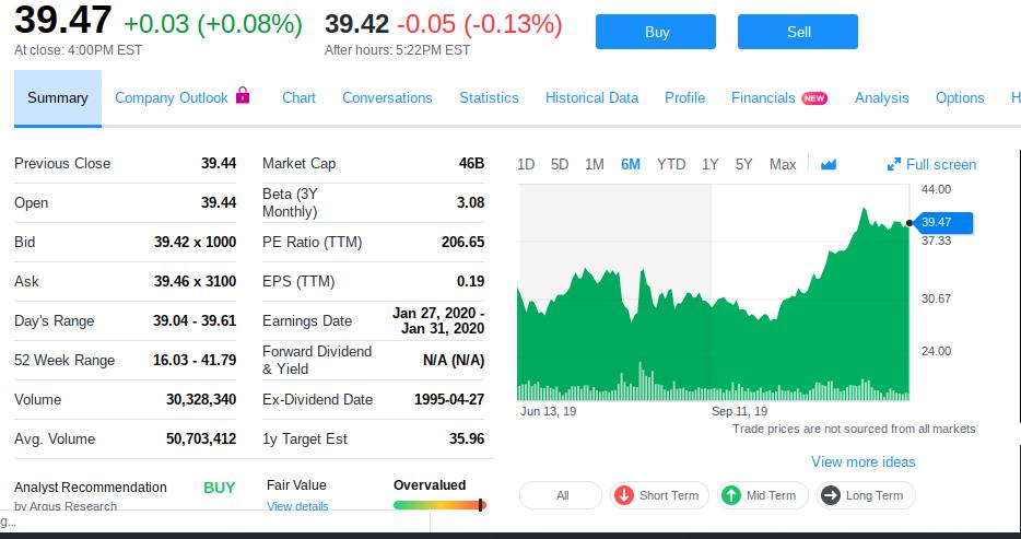 stocks story