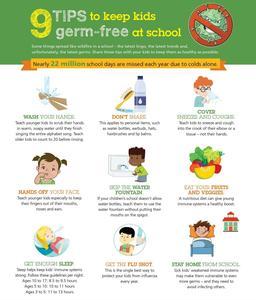9 Tips to Keep Kids Germ Free at School.jpg