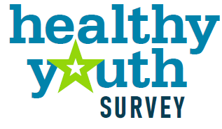 Words Healthy Youth Survey