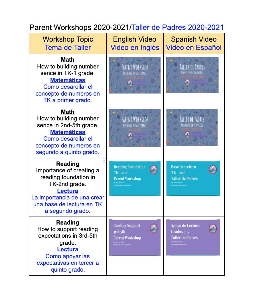 taller de padres 2020-2021