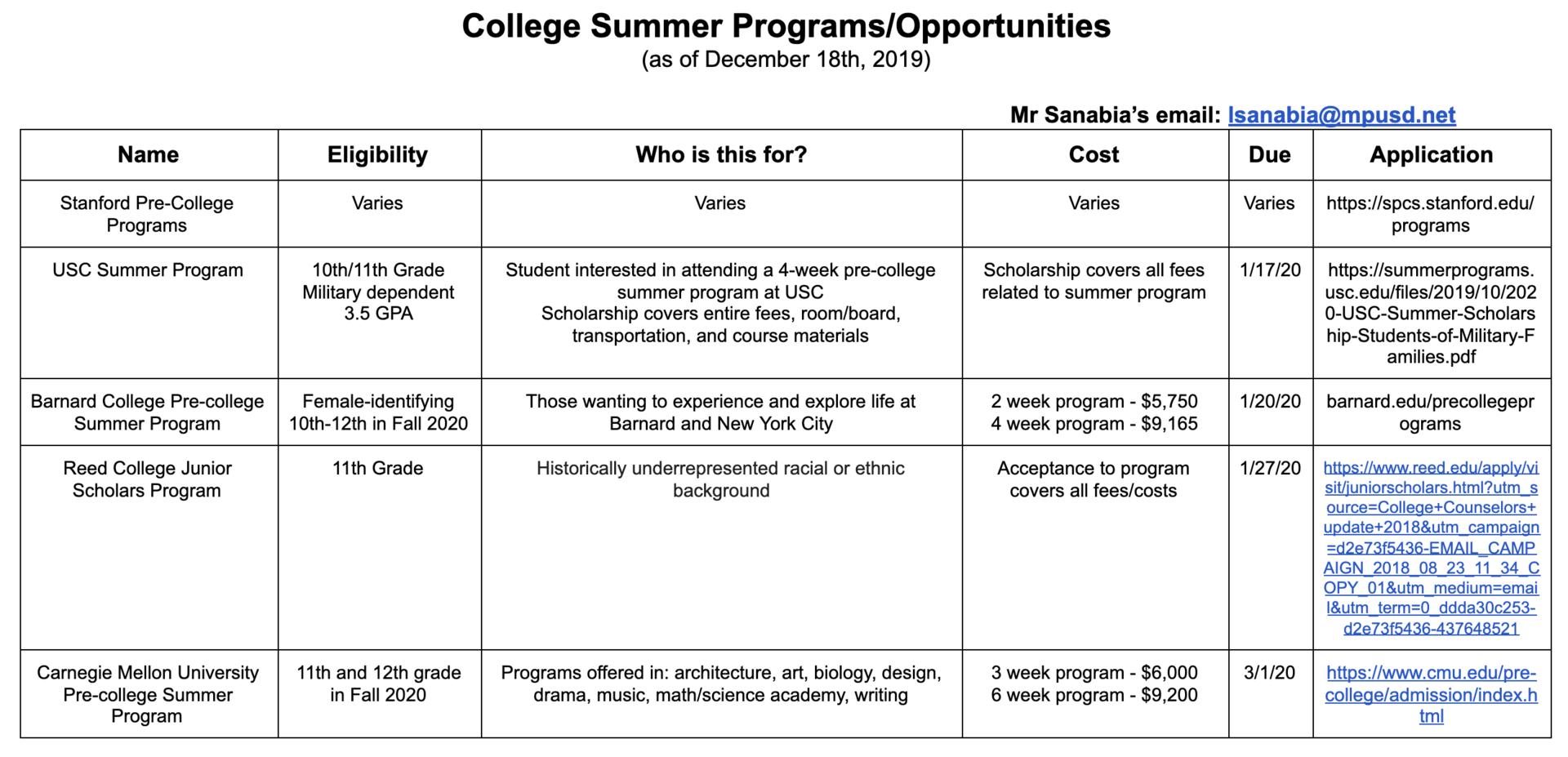 College Summer Programs