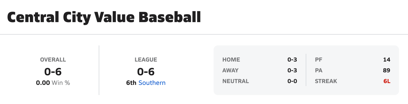 2020-2021 Baseball Overall/League Record