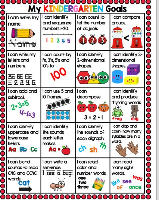 Kindergarten Goals Chart
