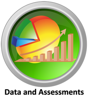 Data and Assessments