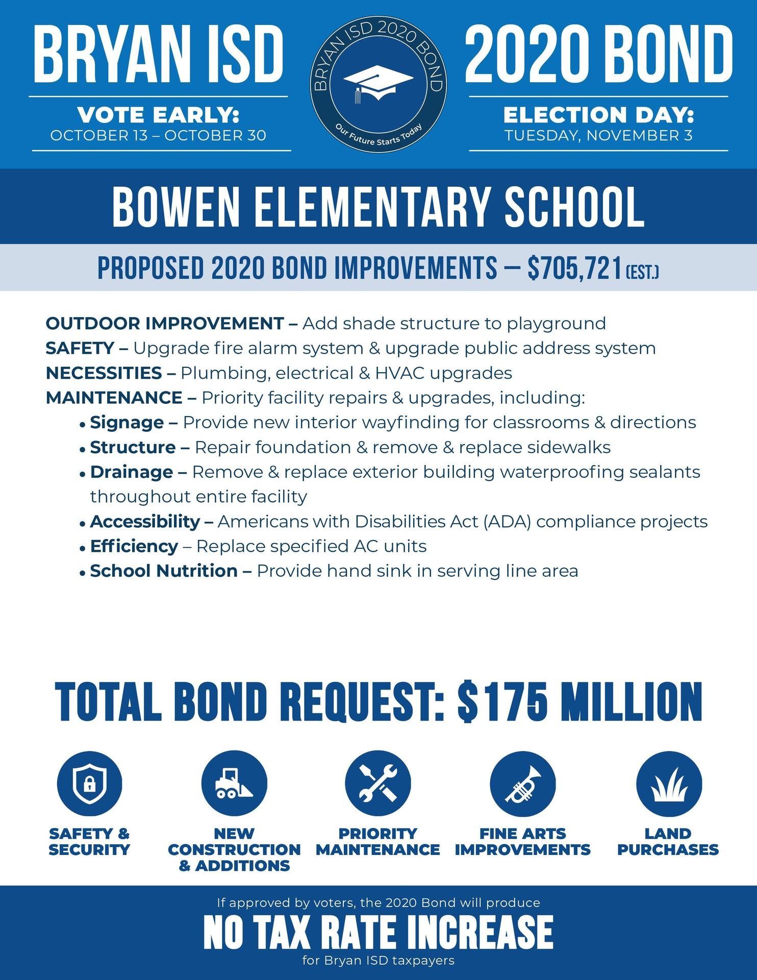 Bowen Elementary School Bond Information