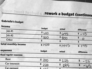 Budget Sheet Photo