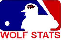 Baseball Batter with wolf cap