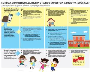 Parent-Info-Covid-19-Spa.jpg
