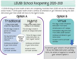 Graphic of school reopening options in 2020-21