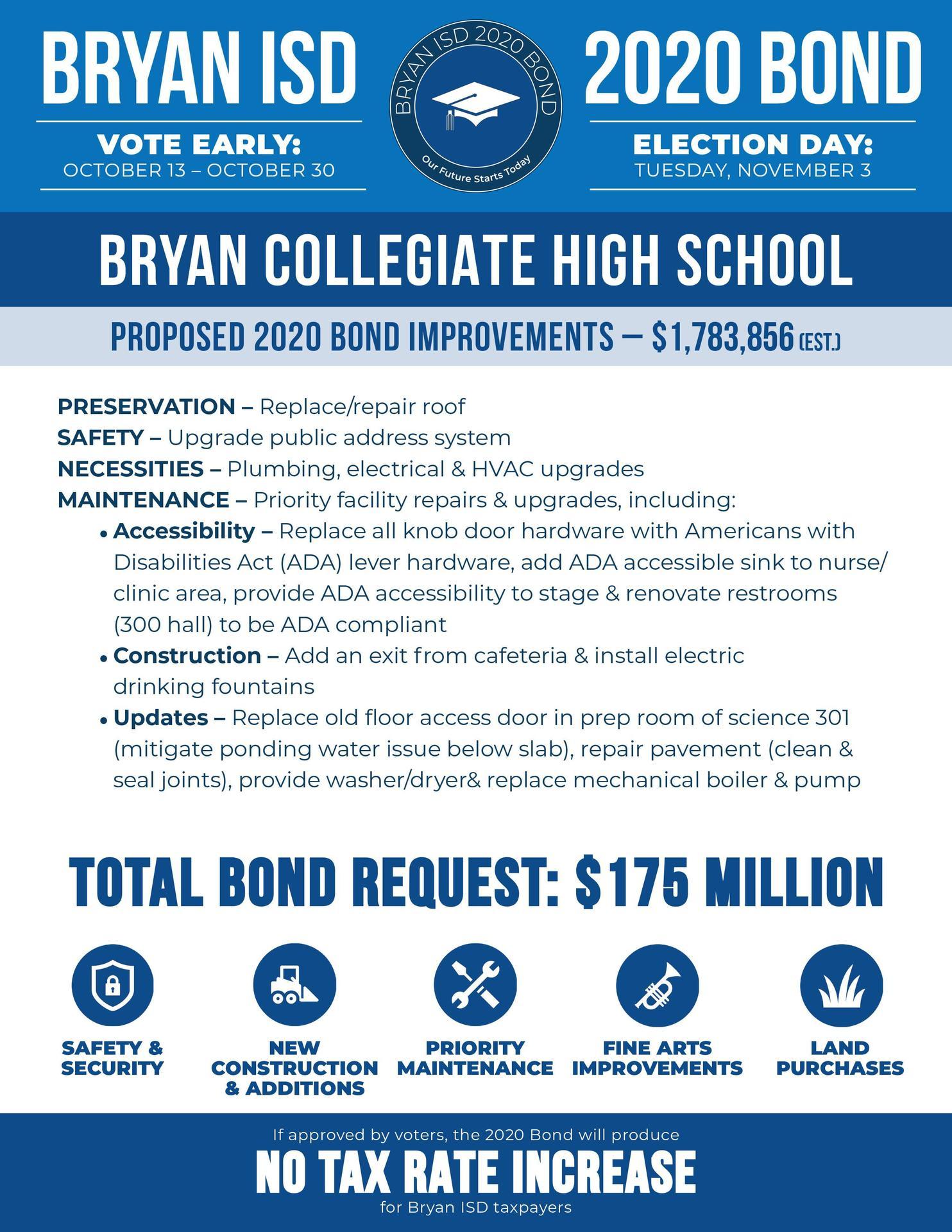 Bryan Collegiate High School Bond Information