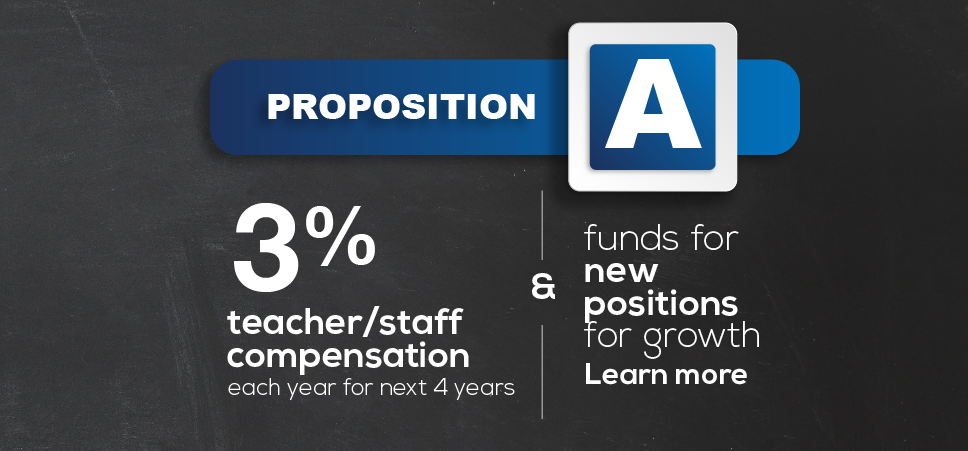 3% Teacher Staff compensation each year for next 4 years graphic
