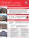 Facilities Survey Summary