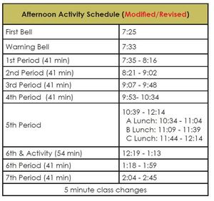 Afternoon Bell Schedule