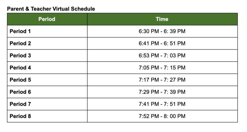James J. Ferris Parent Orientation Schedule
