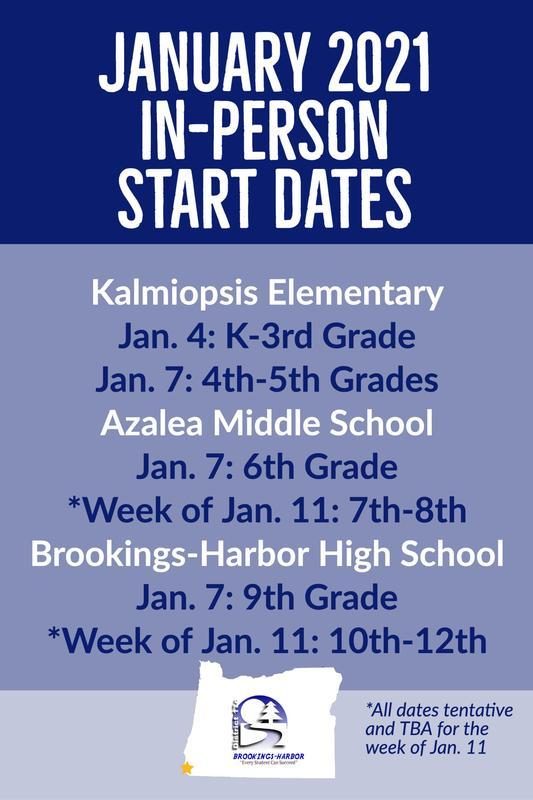 in person restart dates