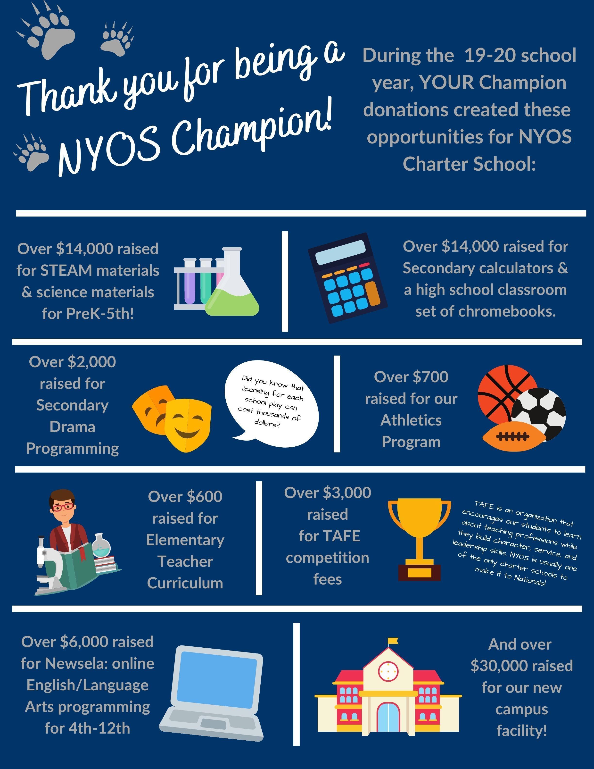 19-20 Champion Donations