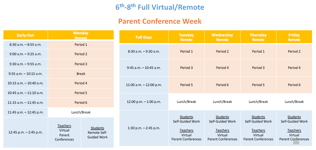 Table with Middle School Virtual Parent Conference Week Schedule