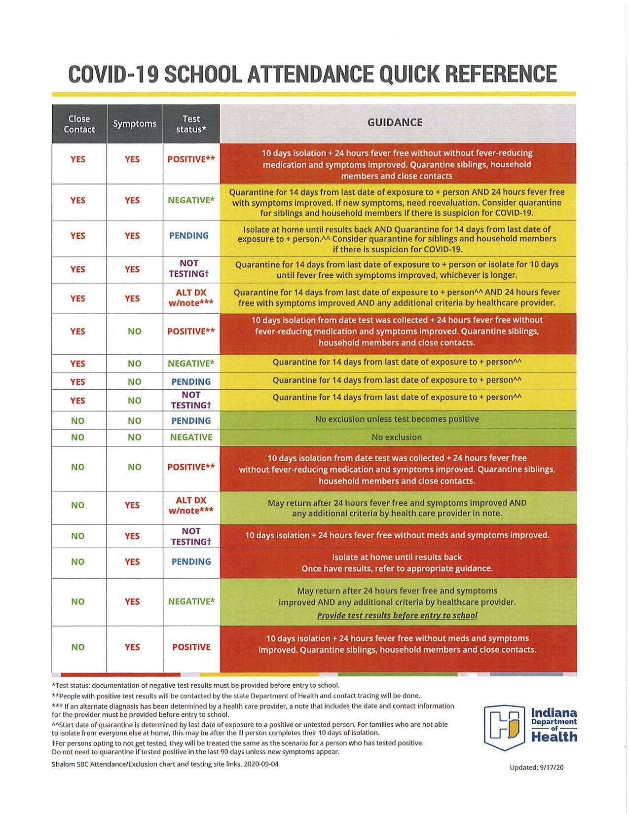 School Attendance Guide