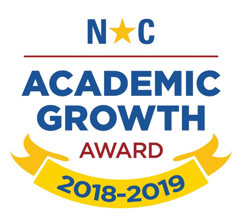 Nebo Elementary Met Expected Growth 2018-2019