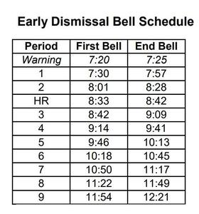 Early Dismissal Bell.JPG