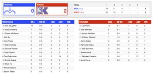 vb state 3rd box score.png