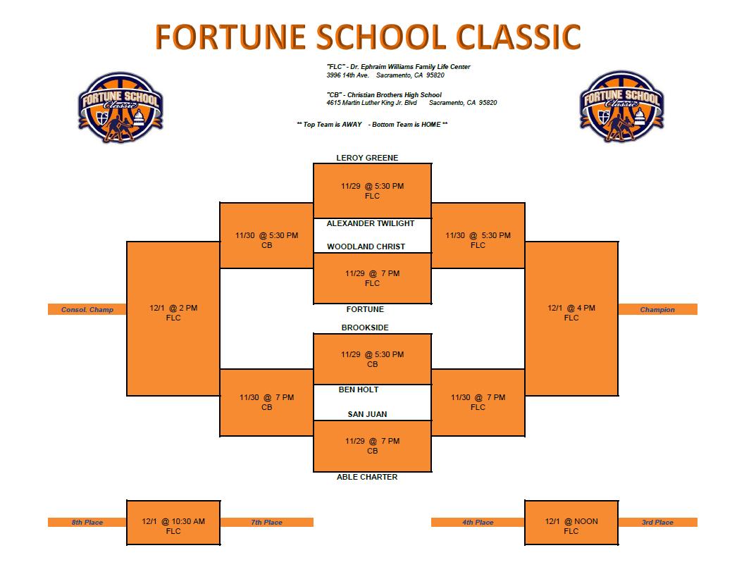Hoop Classic Schedule