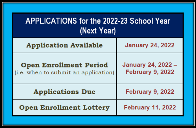 enrollment periods