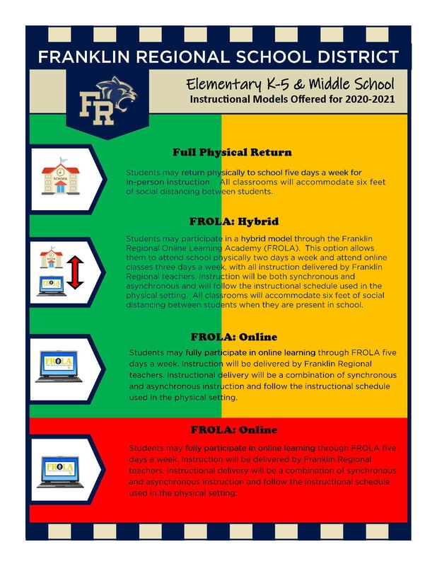 FR Elementary Instructional Options for 2020-21 Featured Photo