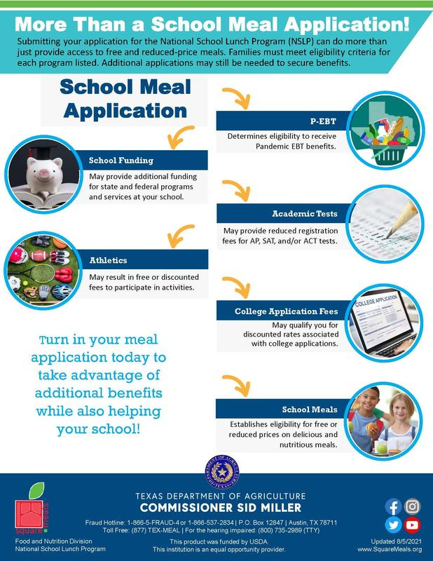 More than a School Meal application! Featured Photo
