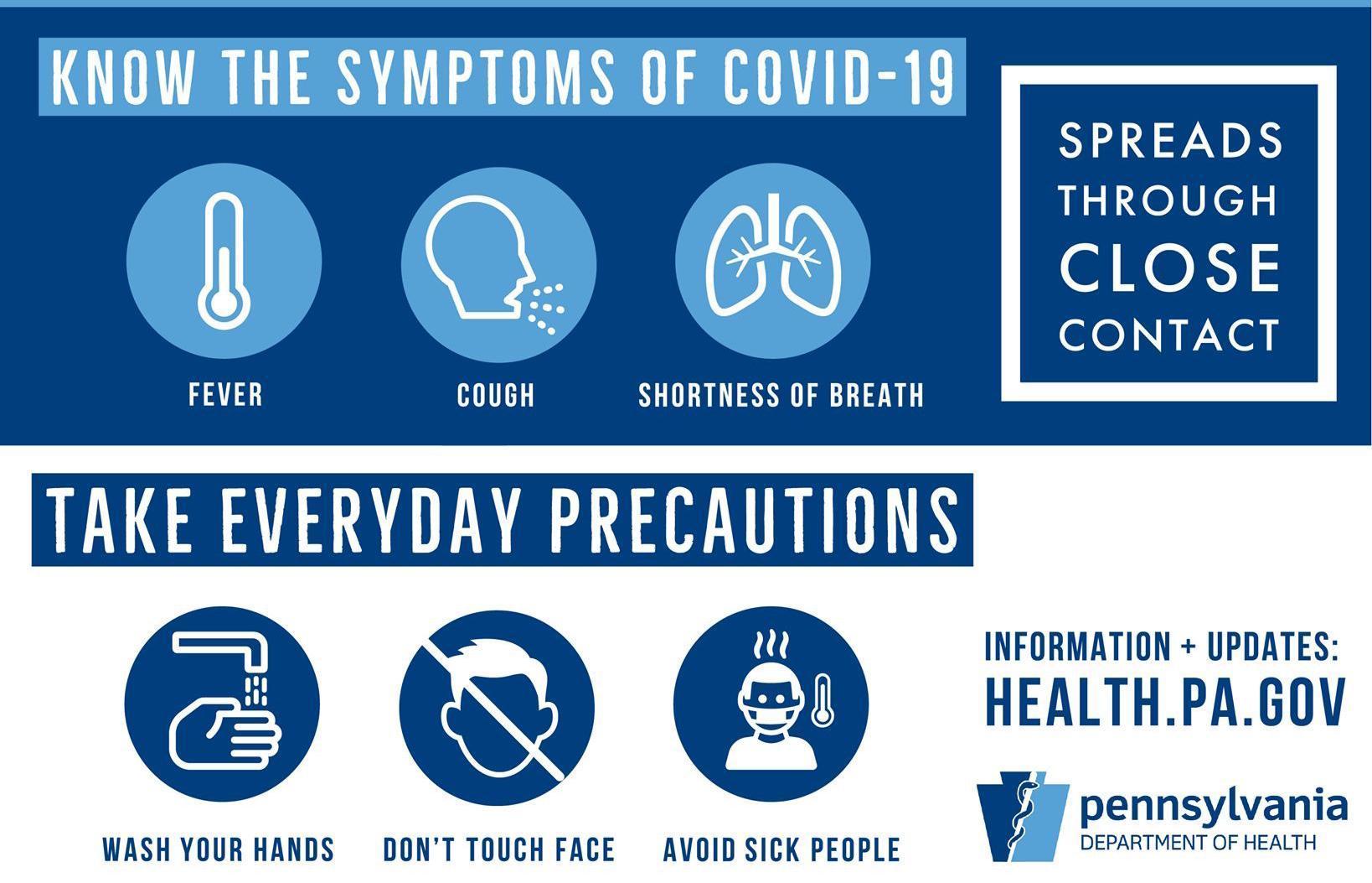 Coronavirus info graphic