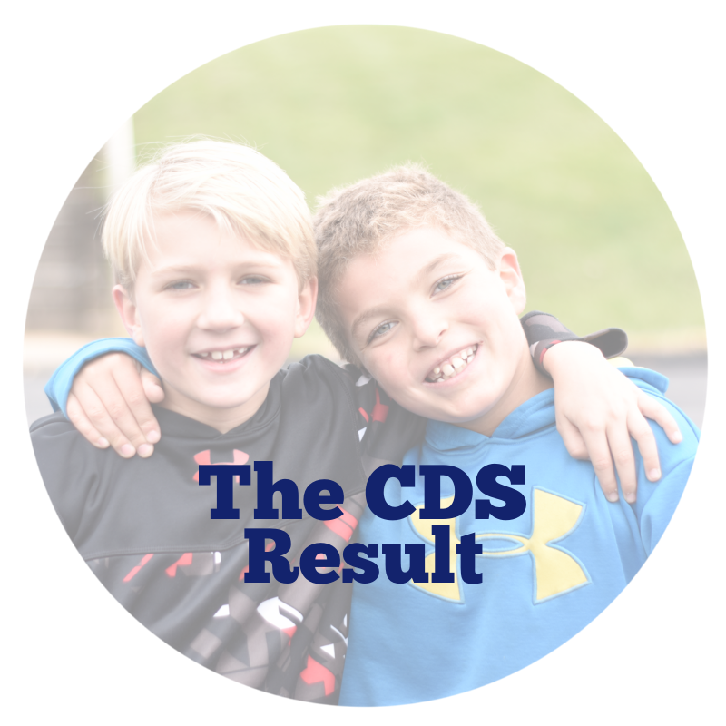 The CDS Result