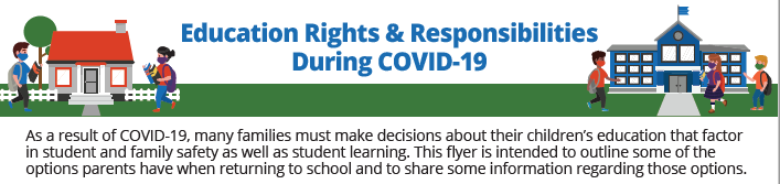 Education Rights Responsibilities during COVID-19 Featured Photo